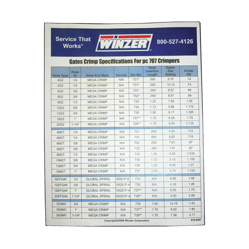 Gates® PC707 Crimp Chart